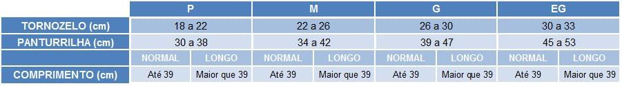 tabela de tamanhos Sigvaris
